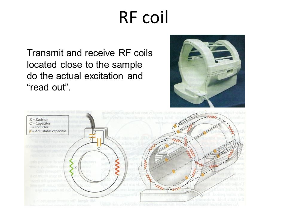RF coil Transmit and receive RF coils located close to the sample do the actual excitation and read out .