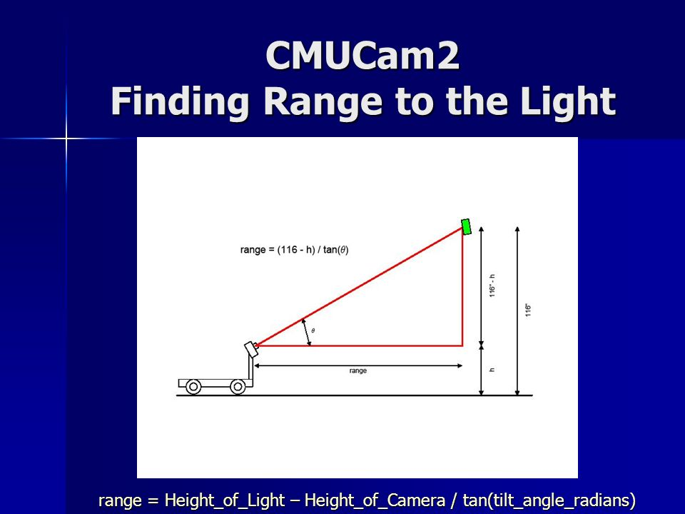 CMUCam2 Finding Range to the Light