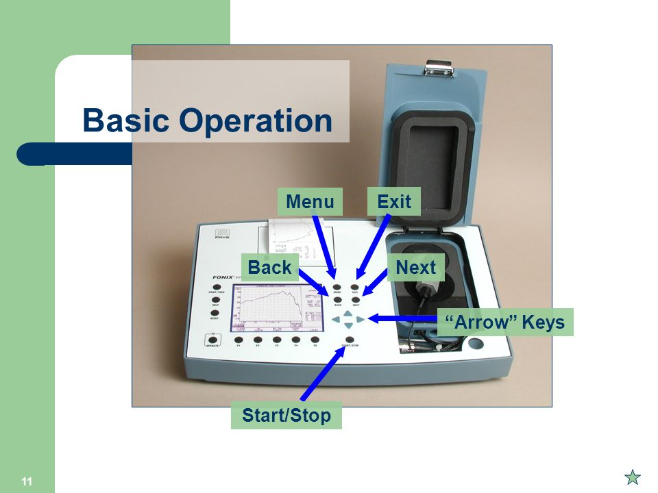 Basic Operation Menu Exit Back Next Arrow Keys Start/Stop