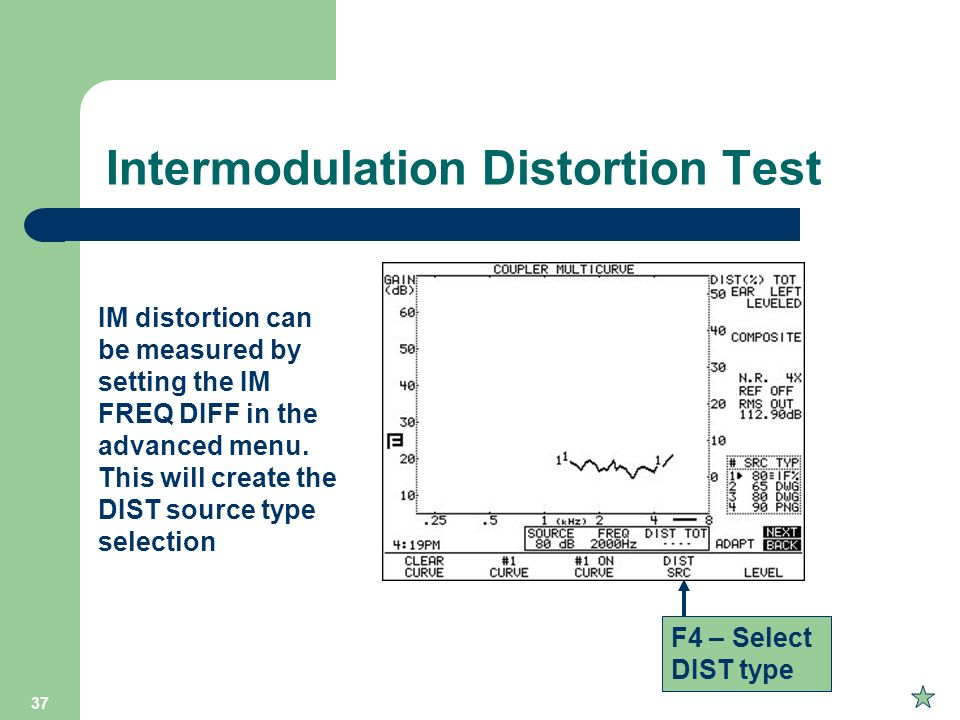 Intermodulation Distortion Test