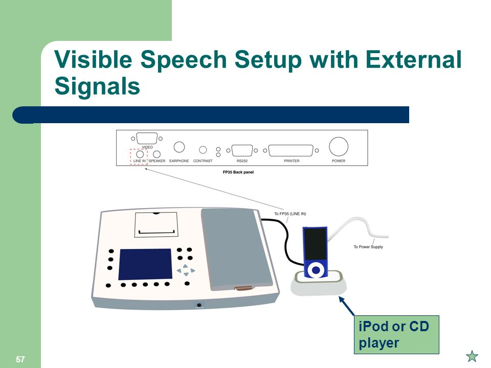 Visible Speech Setup with External Signals