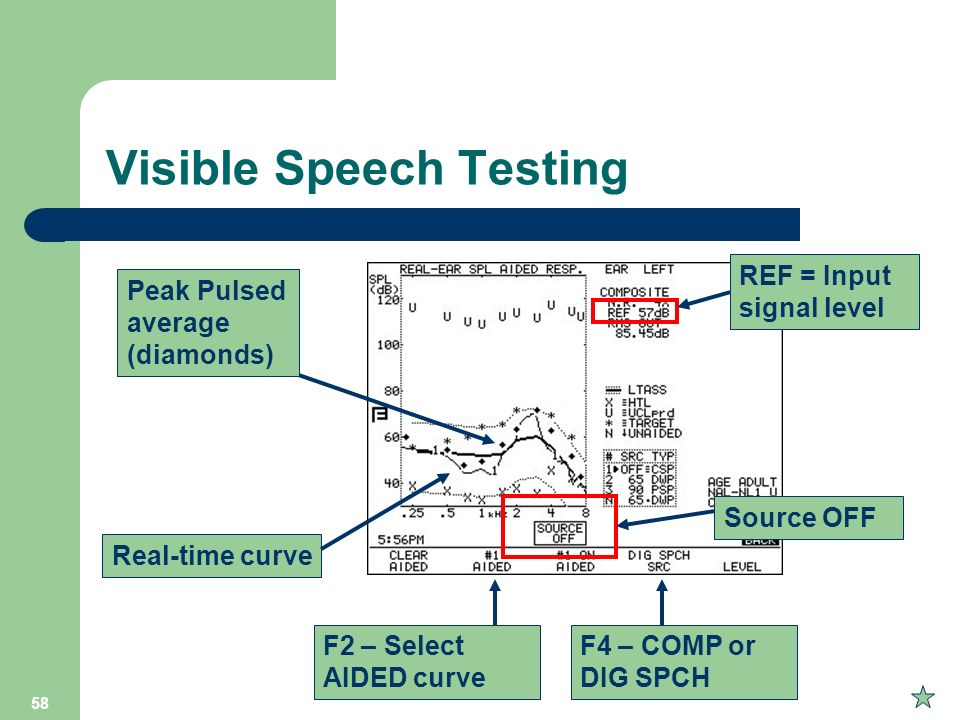 Visible Speech Testing