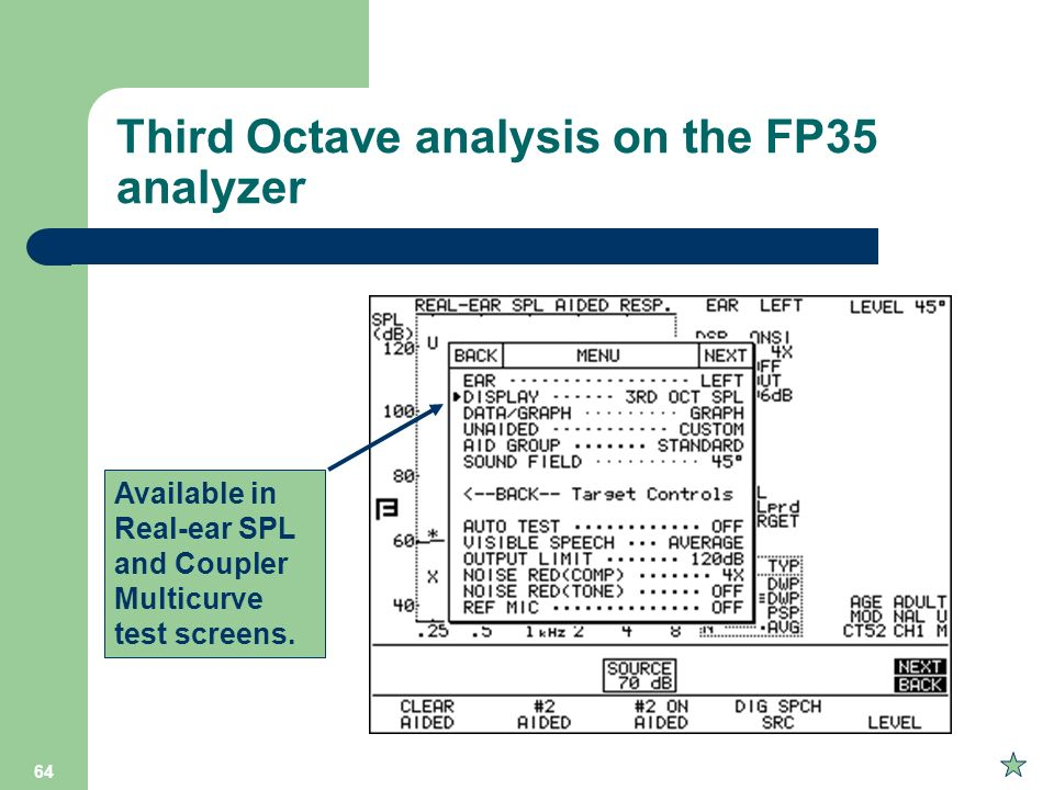Third Octave analysis on the FP35 analyzer