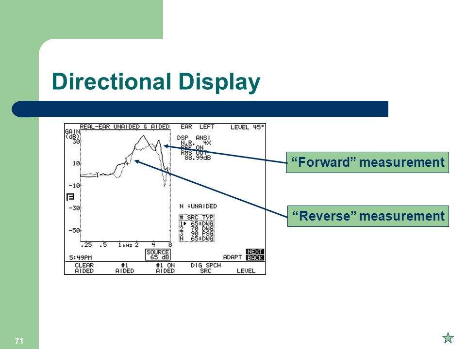Directional Display Forward measurement Reverse measurement