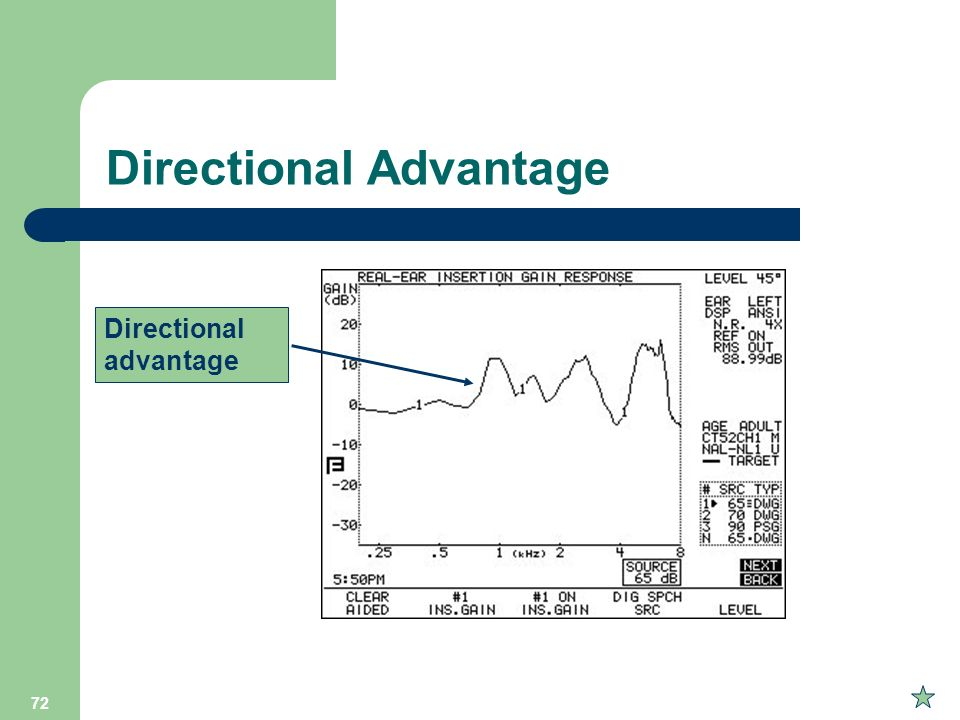 Directional Advantage
