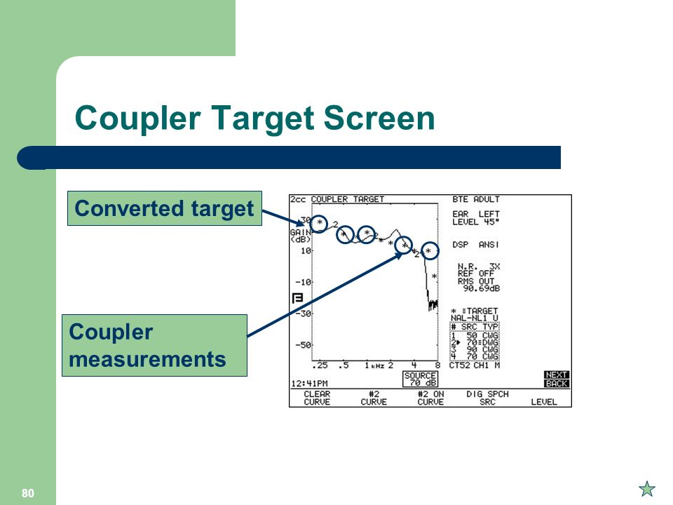 Coupler Target Screen Converted target Coupler measurements