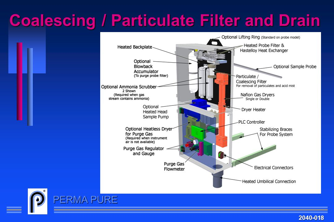 Coalescing / Particulate Filter and Drain