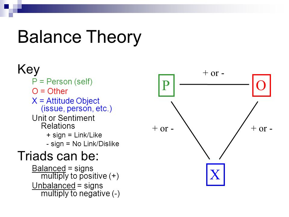 Balance Theory P O X Key Triads can be: + or - + or - + or -