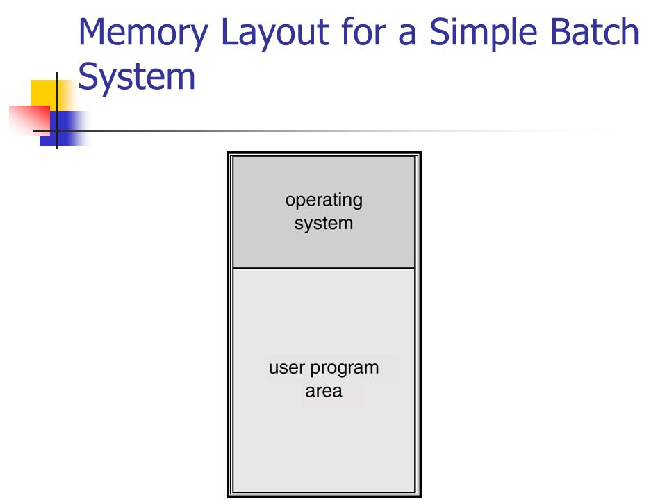 Memory Layout for a Simple Batch System