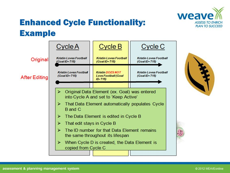 Enhanced Cycle Functionality: Example
