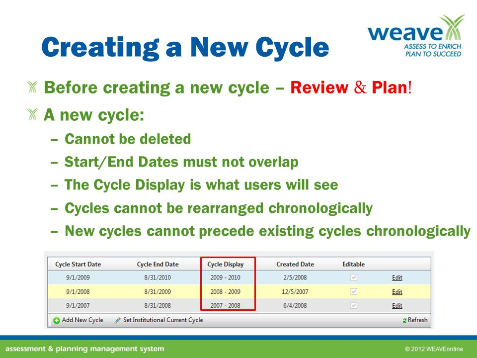 Creating a New Cycle Before creating a new cycle – Review & Plan!
