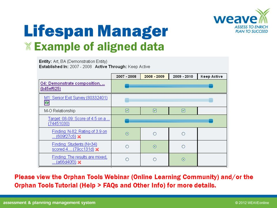 Lifespan Manager Example of aligned data