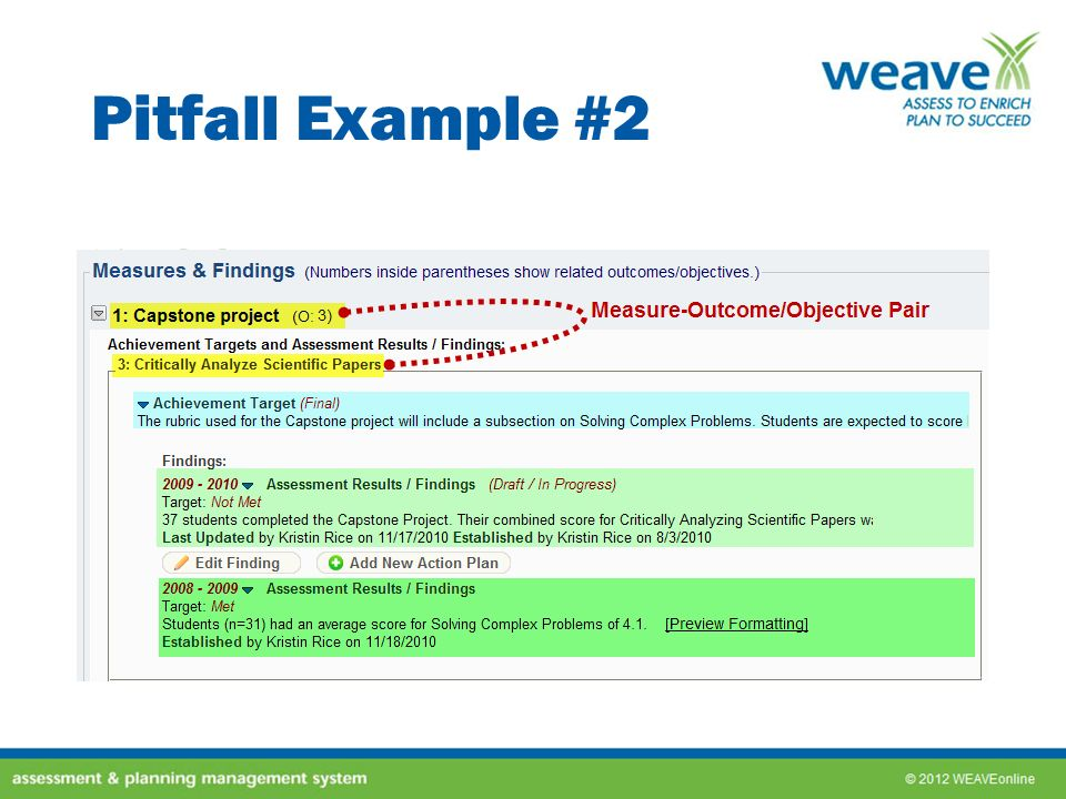 Pitfall Example #2 Original Data