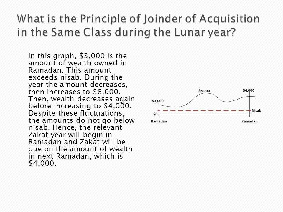 What is the Principle of Joinder of Acquisition in the Same Class during the Lunar year