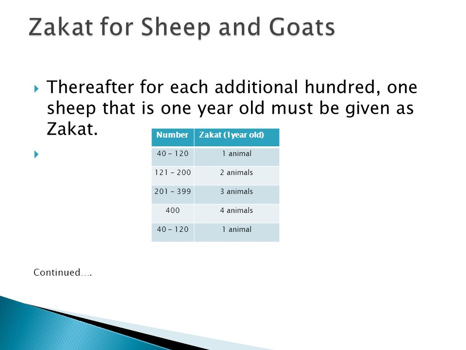 Zakat for Sheep and Goats