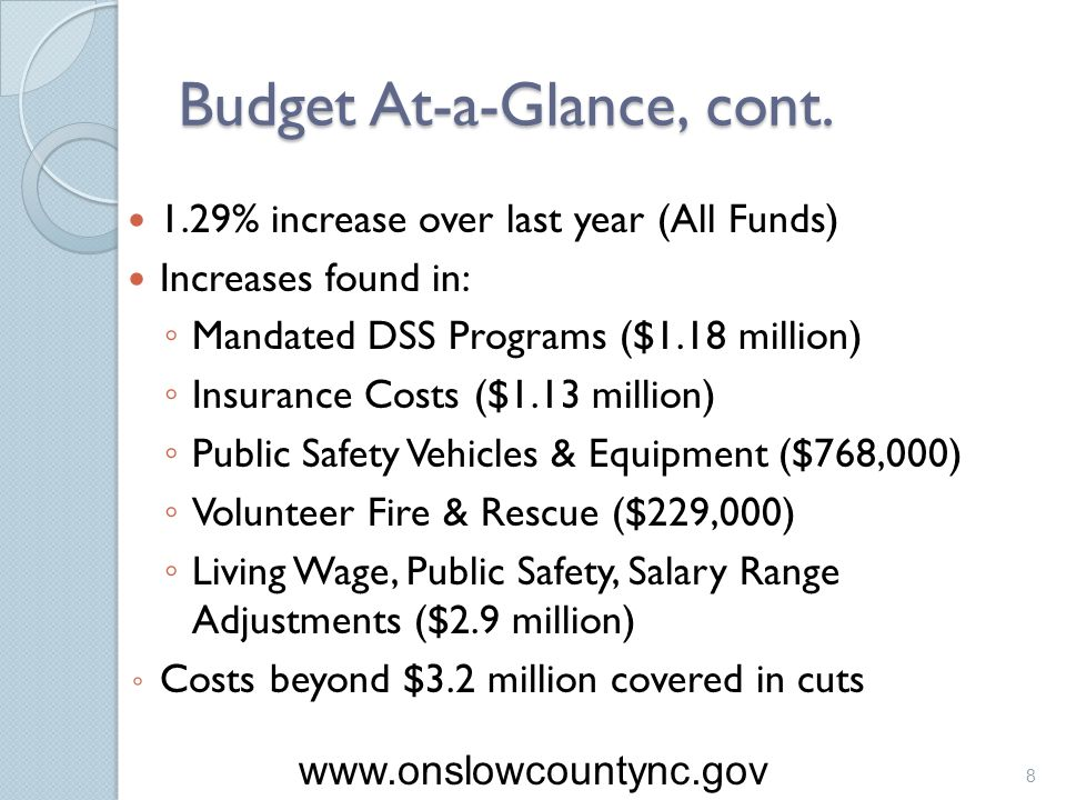 Budget At-a-Glance, cont.