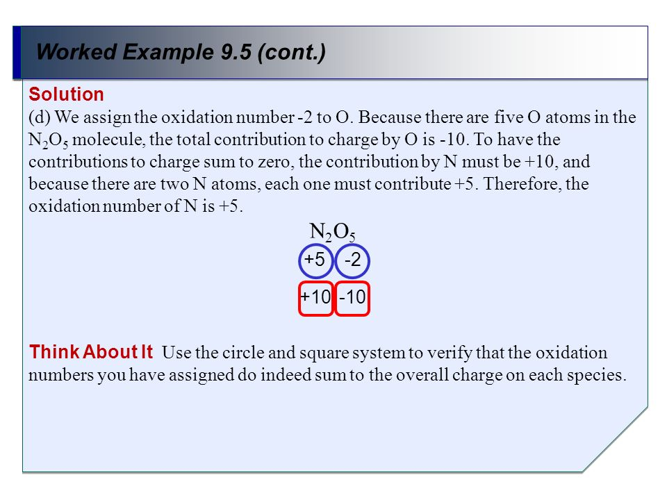 Worked Example 9.5 (cont.) N2O5 Solution