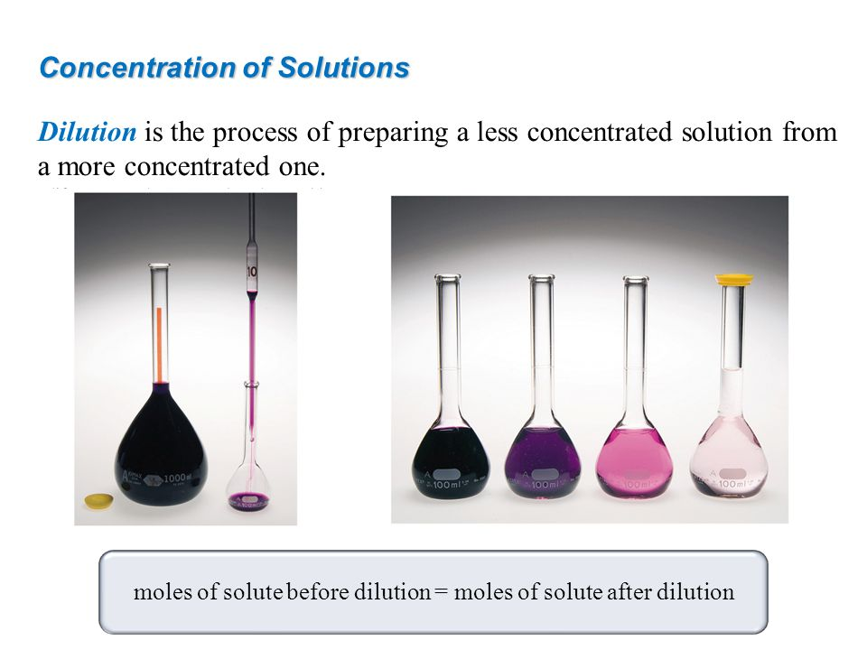 moles of solute before dilution = moles of solute after dilution