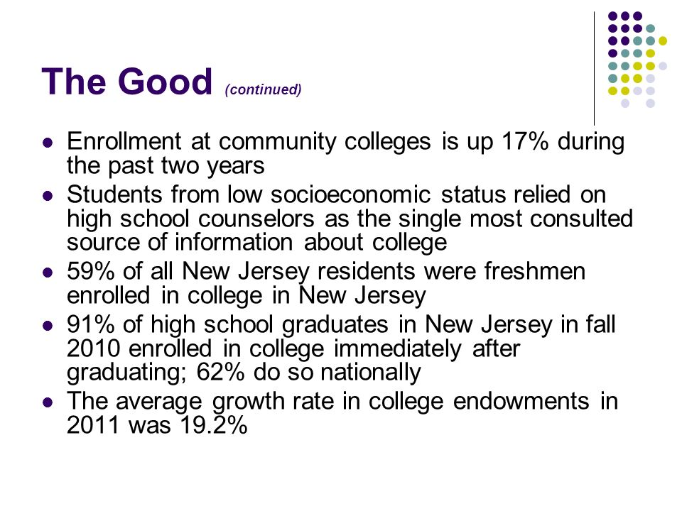 The Good (continued) Enrollment at community colleges is up 17% during the past two years.