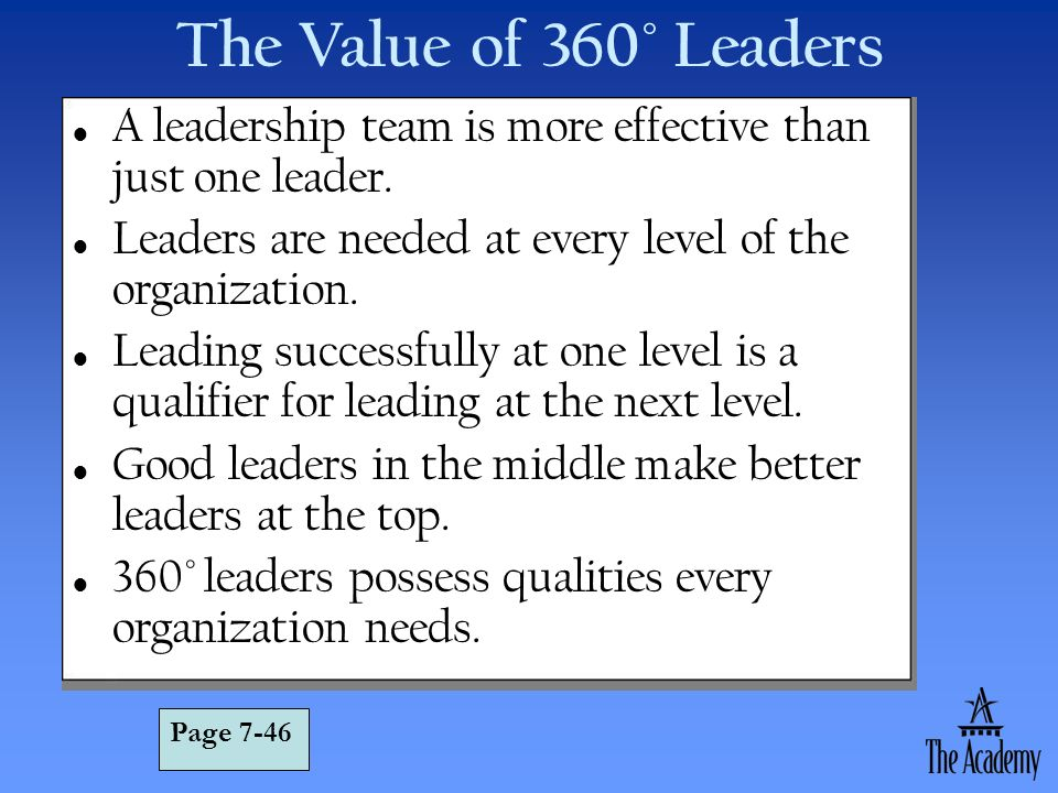 The Value of 360° Leaders A leadership team is more effective than just one leader. Leaders are needed at every level of the organization.