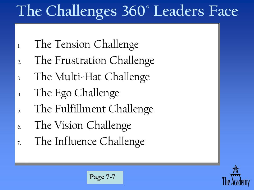 The Challenges 360° Leaders Face