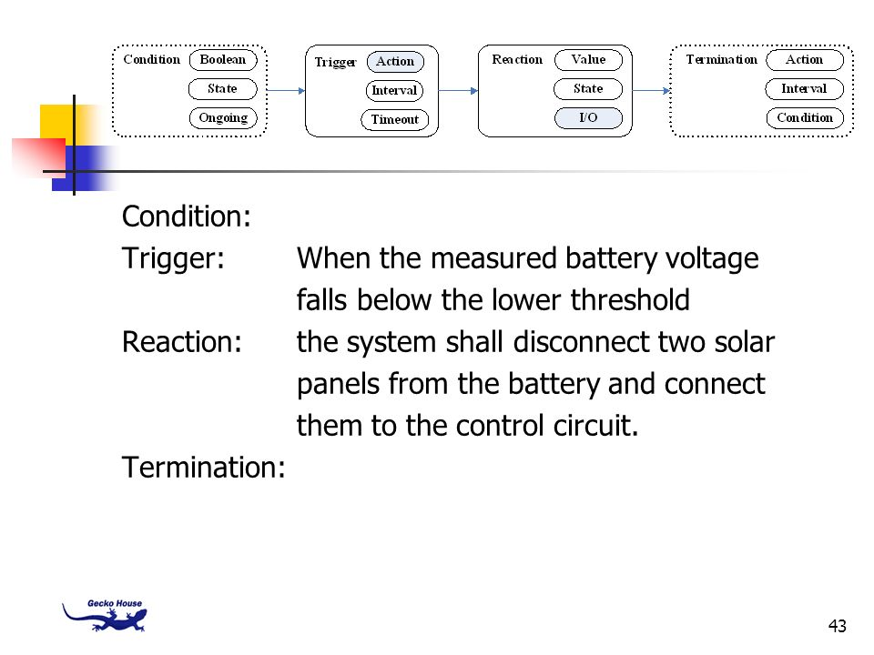 Condition: Trigger: When the measured battery voltage. falls below the lower threshold. Reaction: the system shall disconnect two solar.