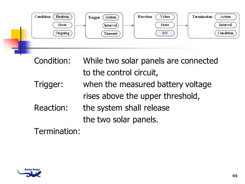 Condition: While two solar panels are connected