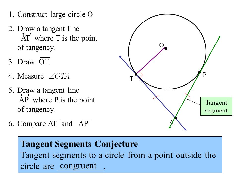 Tangent Segments Conjecture
