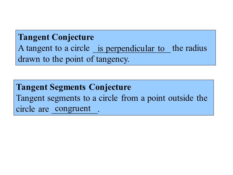 Tangent Conjecture A tangent to a circle _________________ the radius drawn to the point of tangency.