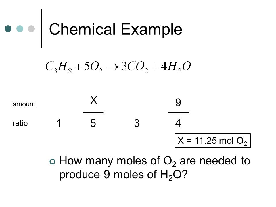 Chemical Example X. 9. amount