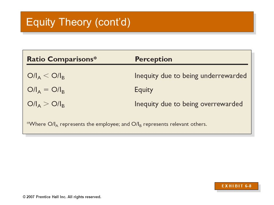 Equity Theory (cont'd)