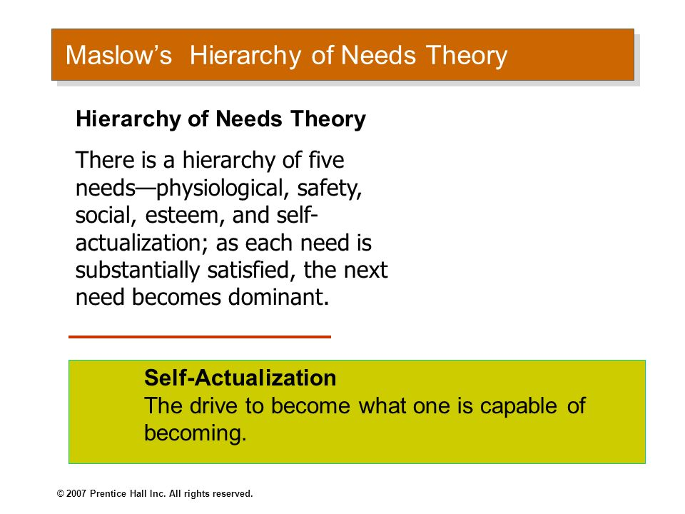 Maslow's Hierarchy of Needs Theory