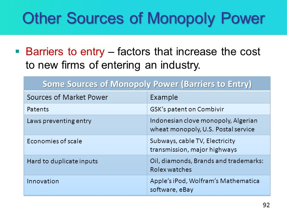 Other Sources of Monopoly Power