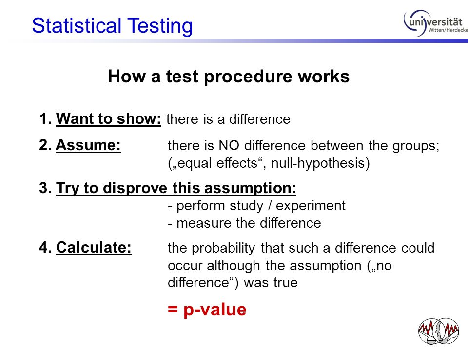 How a test procedure works