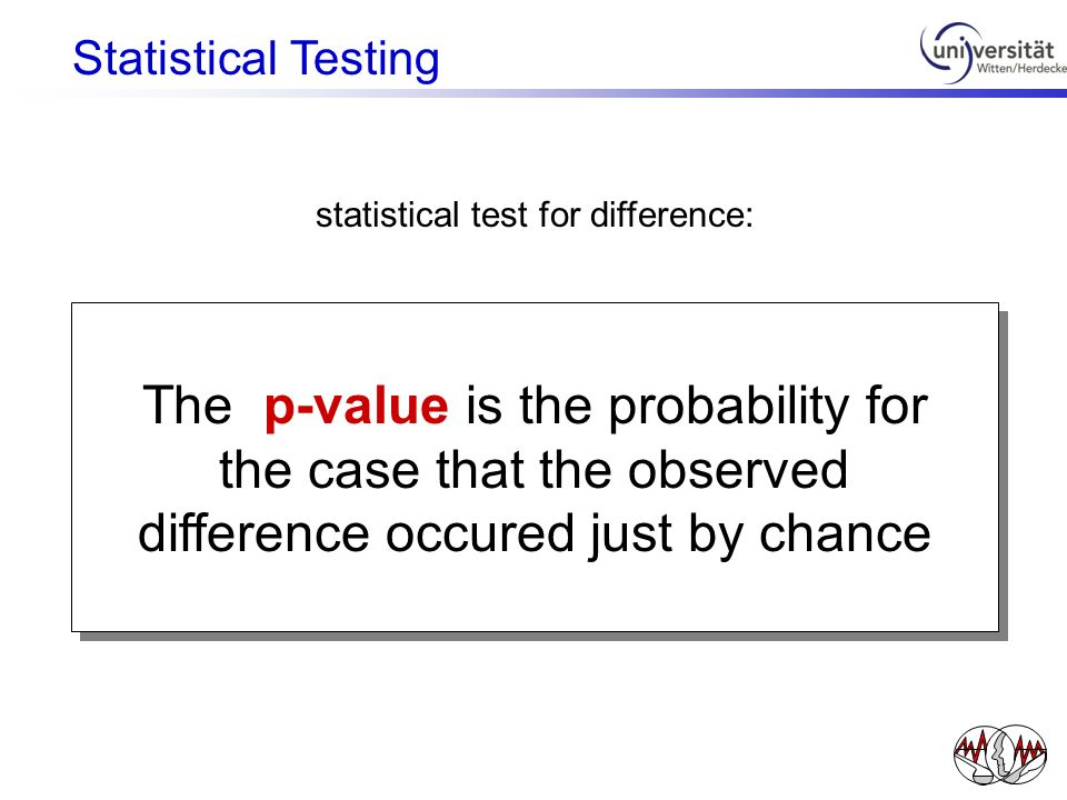 statistical test for difference: