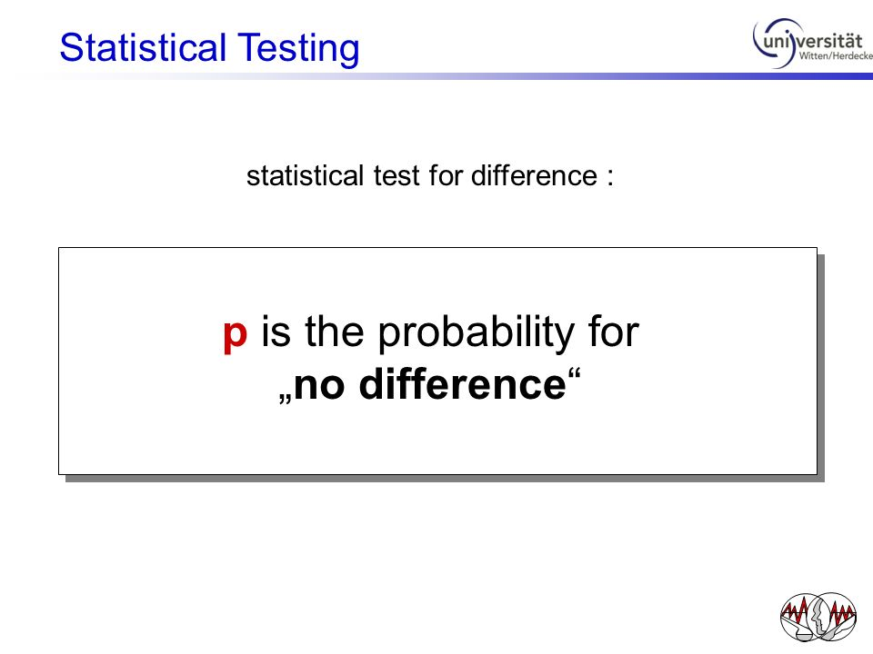 "p is the probability for ""no difference"