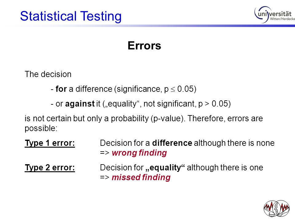 Statistical Testing Errors The decision