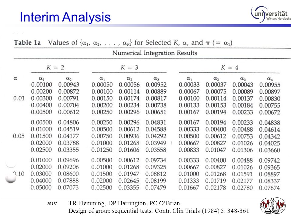 Interim Analysis aus: TR Flemming, DP Harrington, PC O'Brian Design of group sequential tests.