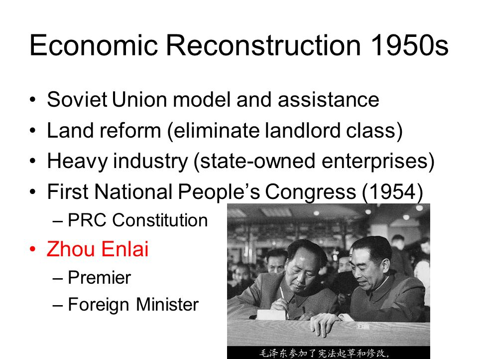 Economic Reconstruction 1950s