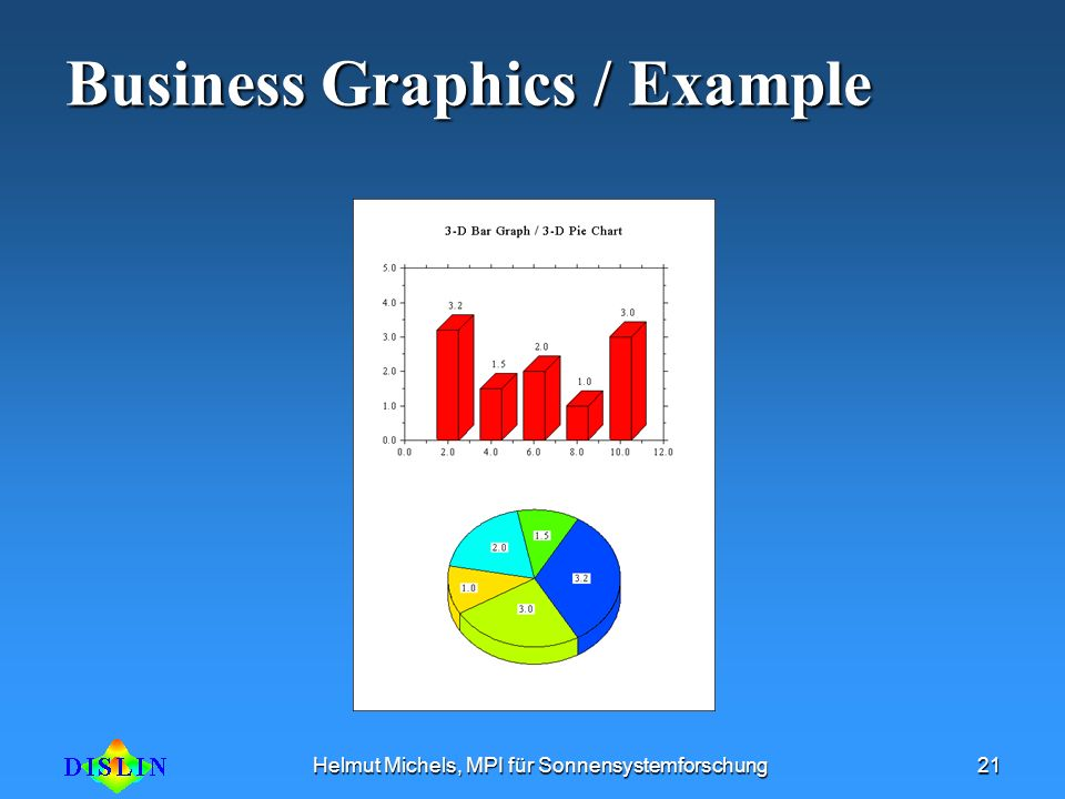 Business Graphics / Example