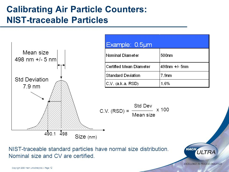 Calibrating Air Particle Counters: NIST-traceable Particles