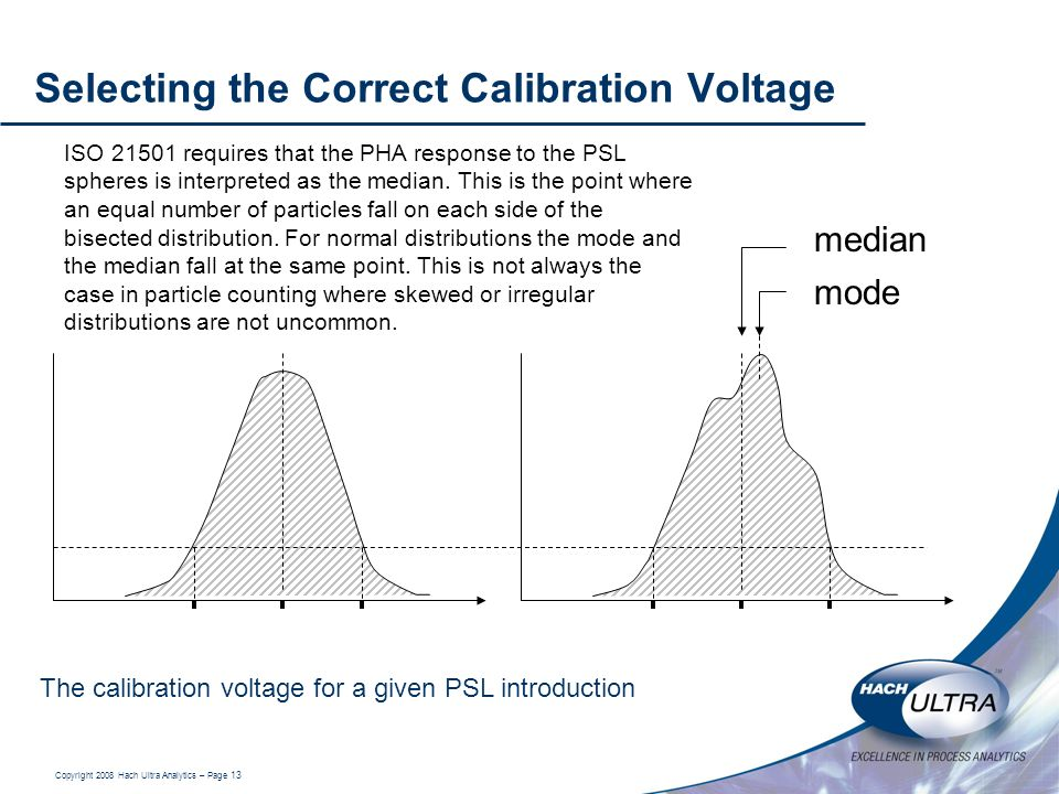 Selecting the Correct Calibration Voltage