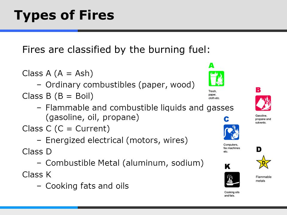 Types of Fires Fires are classified by the burning fuel: