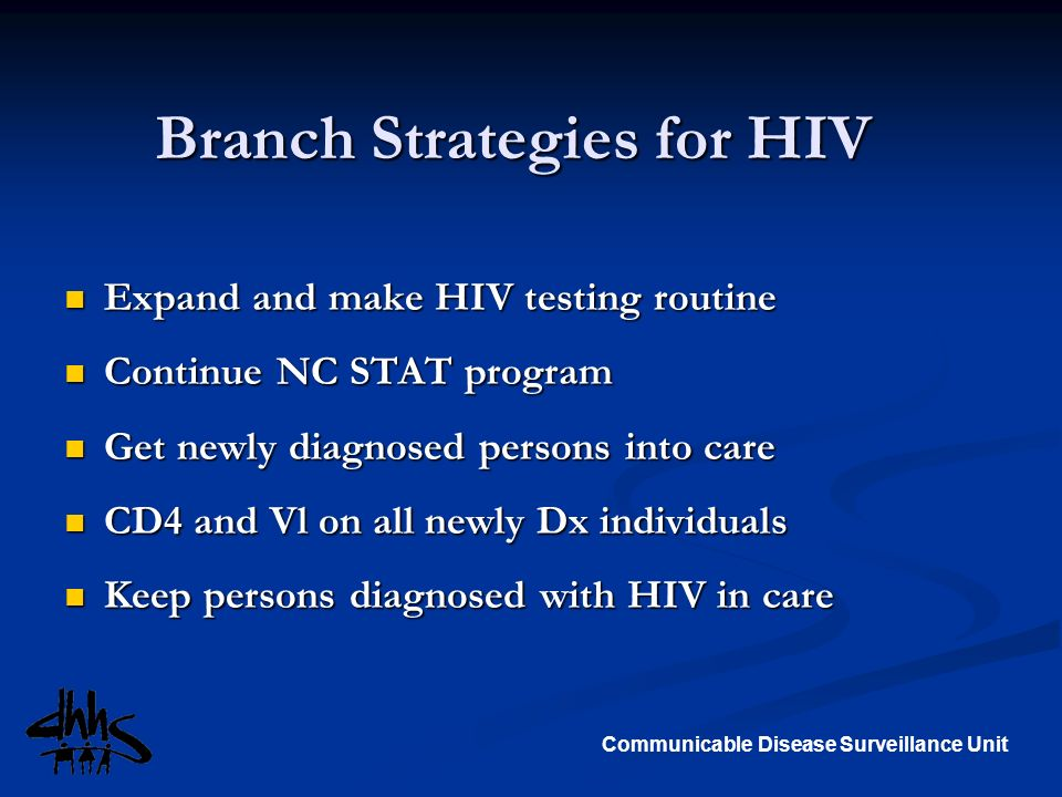 Branch Strategies for HIV