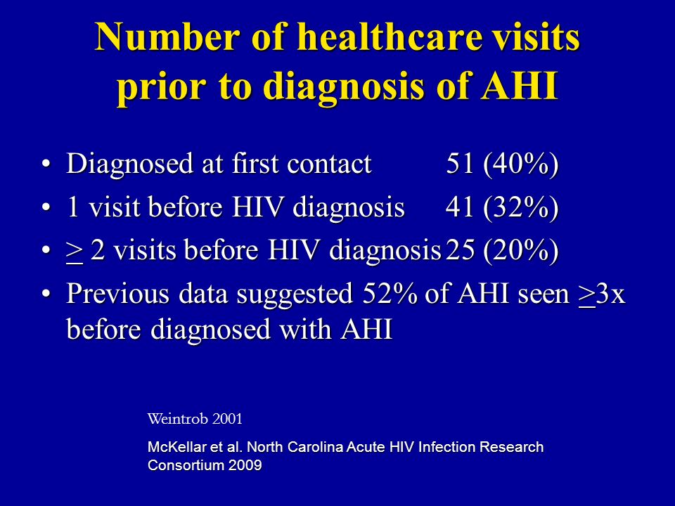 Number of healthcare visits prior to diagnosis of AHI