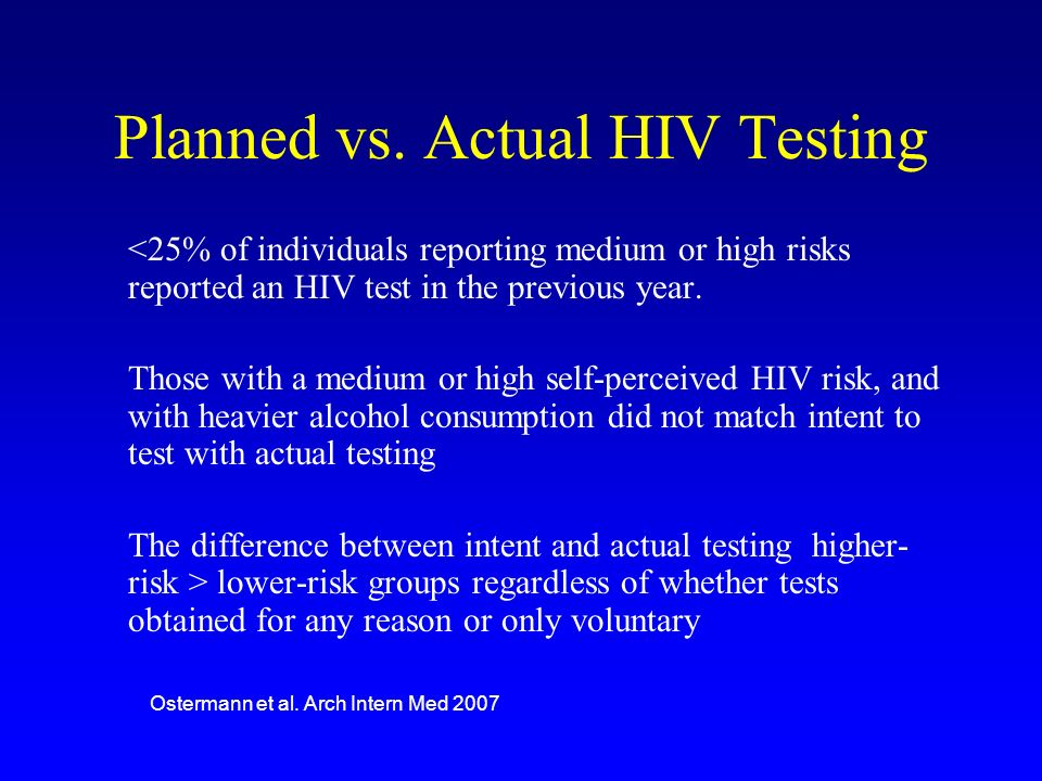 Planned vs. Actual HIV Testing