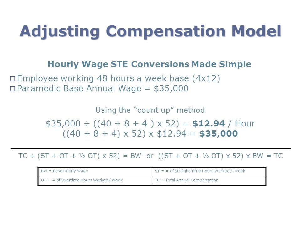 Adjusting Compensation Model Hourly Wage STE Conversions Made Simple