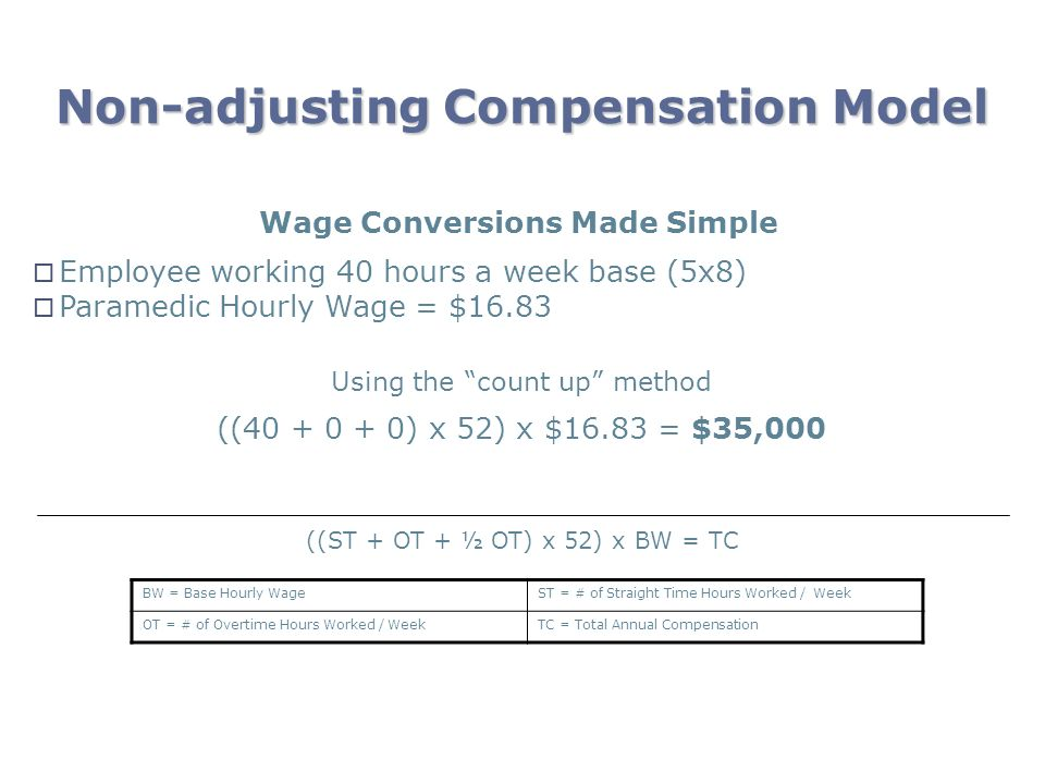 Non-adjusting Compensation Model Wage Conversions Made Simple