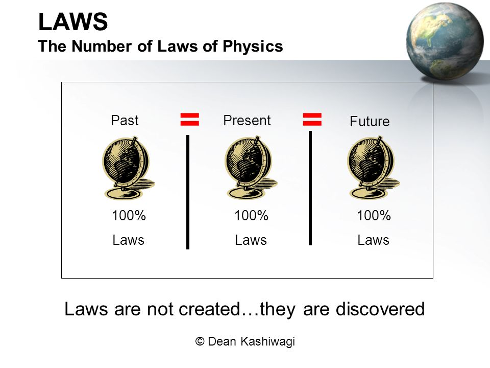LAWS The Number of Laws of Physics