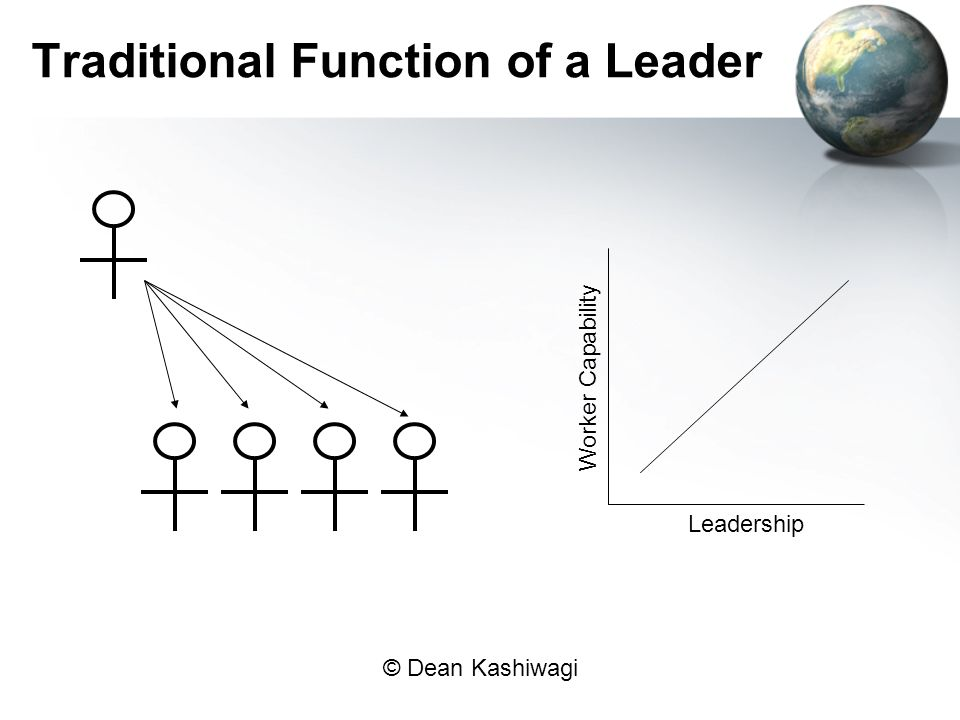 Traditional Function of a Leader